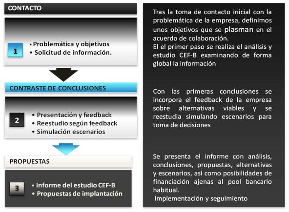 estrategia01
