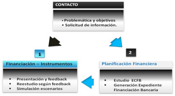 estrategia02